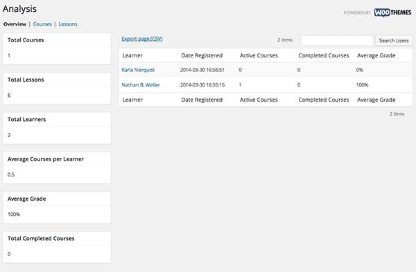 WordPress-LMS-Turnkey-Analysis