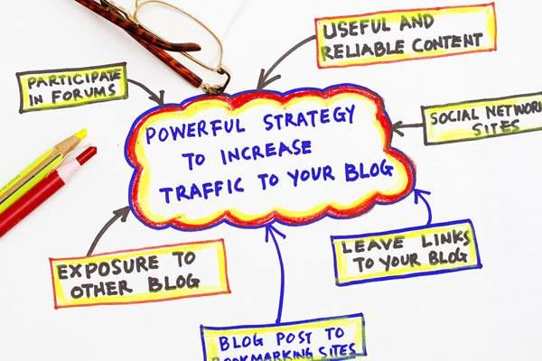 Market Your Blog