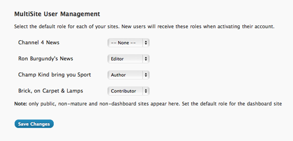 Multisite User Management