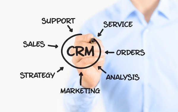 contact-forms-other-options-crm