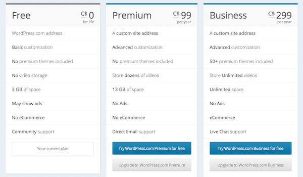 wordpress-com-price-compare
