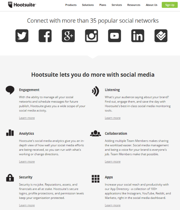 What is the ROI of Social Media - Hootsuite