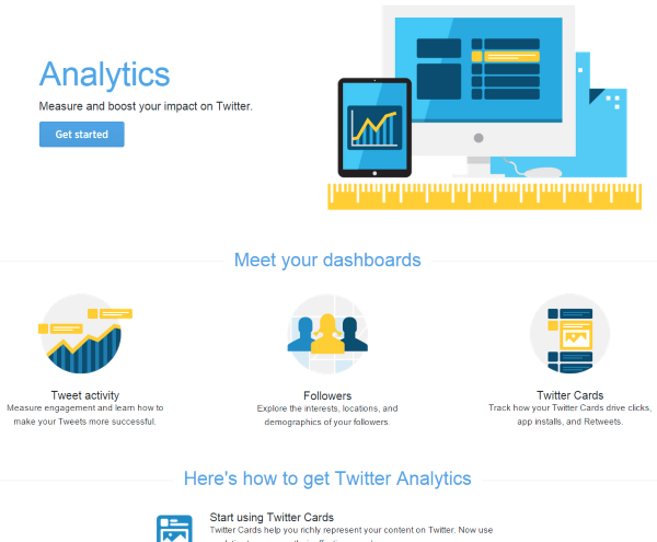 What is the ROI of Social Media - Twitter Analytics