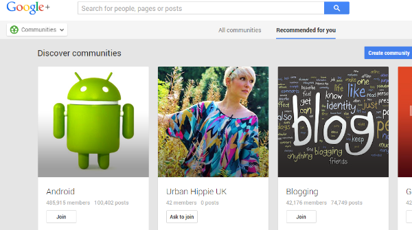 Recommended Communities On Google+