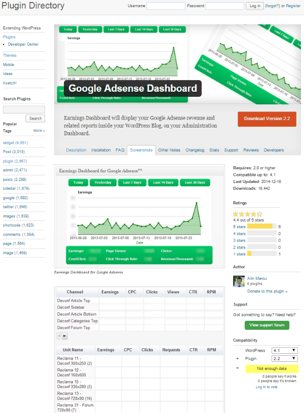 How to Monetize Your WordPress Site Using Adsense - Google Adsense Dashboard