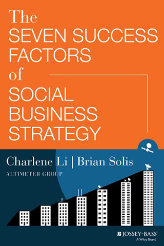 Seven-Success-Factors-of-Social-Business-Strategy