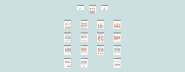 information architecture sitemap and templates examples