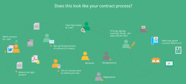 Where To Find Web Design Contract Templates For Web Design Projects - Contractually 2