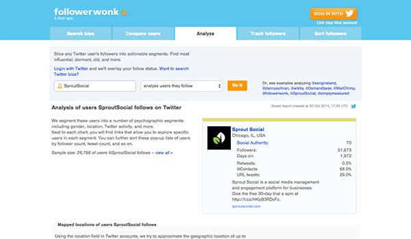 40 of the Best Social Media Analytics Tools for WordPress