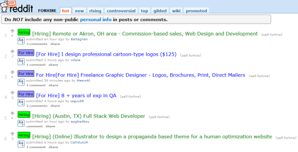 Outsourcing Your Work - Reddit Job Boards