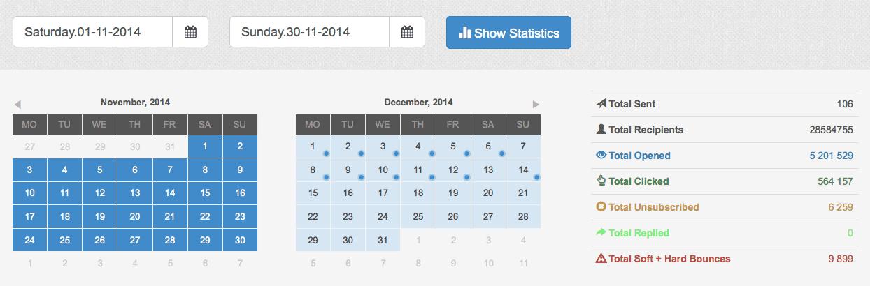 SendinBlue statistics