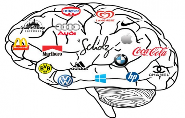Large brands use neuromarketing to influence purchase decisions