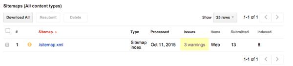 sitemap-errors