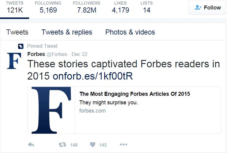 Twitter's organic reach is low