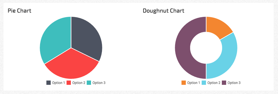 Do the Math: The 8 Best WordPress Chart Plugins | Elegant Themes Blog