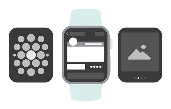Best Web Design Tools Apple Watch Wireframe Kit