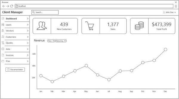 Best Web Design Tools PowerMockup