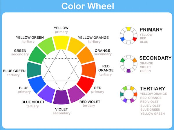 6 color matching techniques for wordpress web designers for Scuola web design