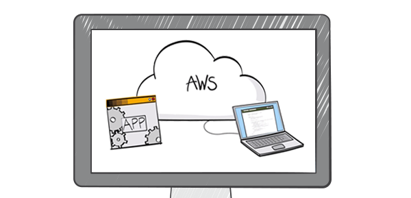 Best CDN Services Amazon CloudFront