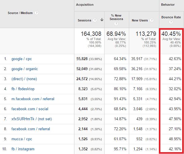 Track engagement google analytics
