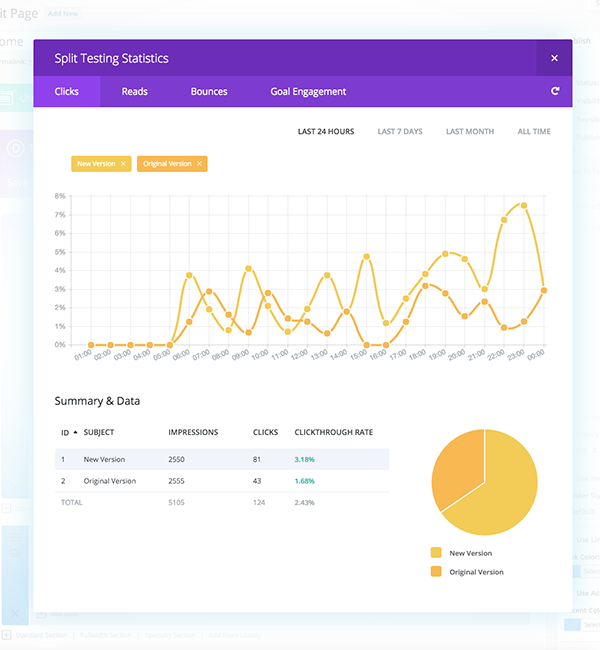 Divi-Leads-Results