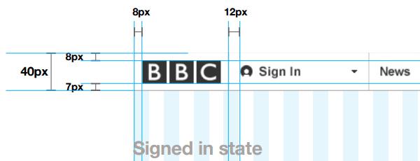 Web Design Style Guides BBC