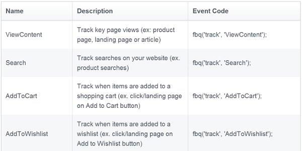 facebook-pixel-extra-functions