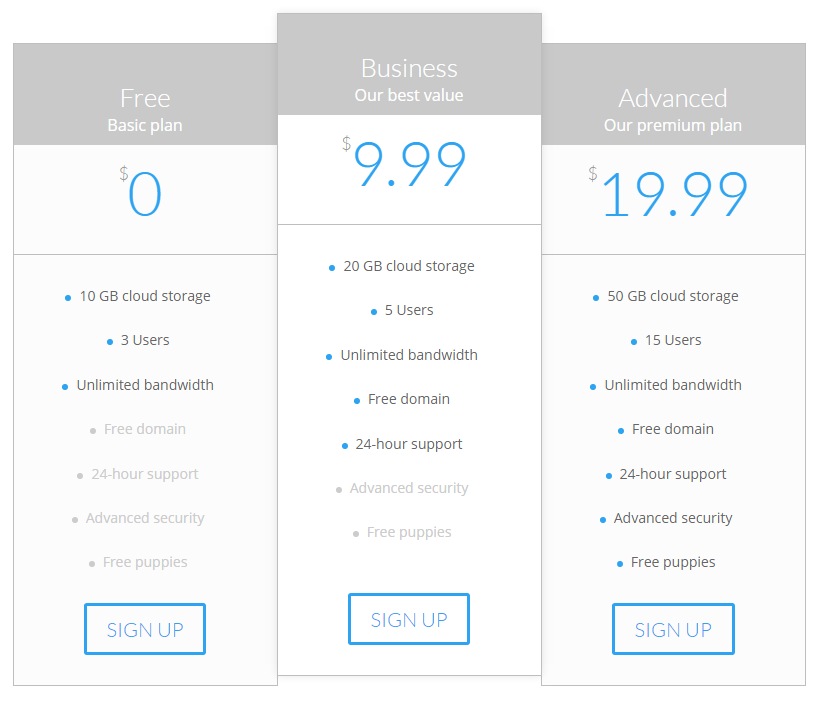 An example of the comparison technique on a Divi pricing table.