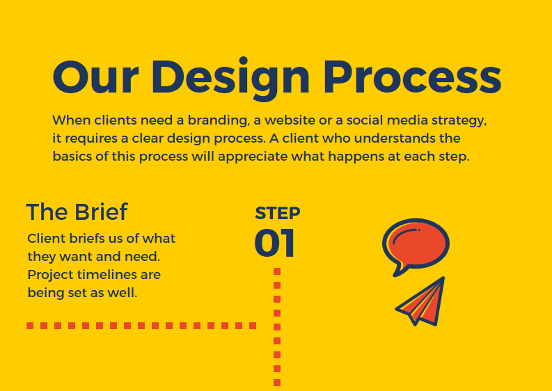 The top section of a Canva pre-built infographic.
