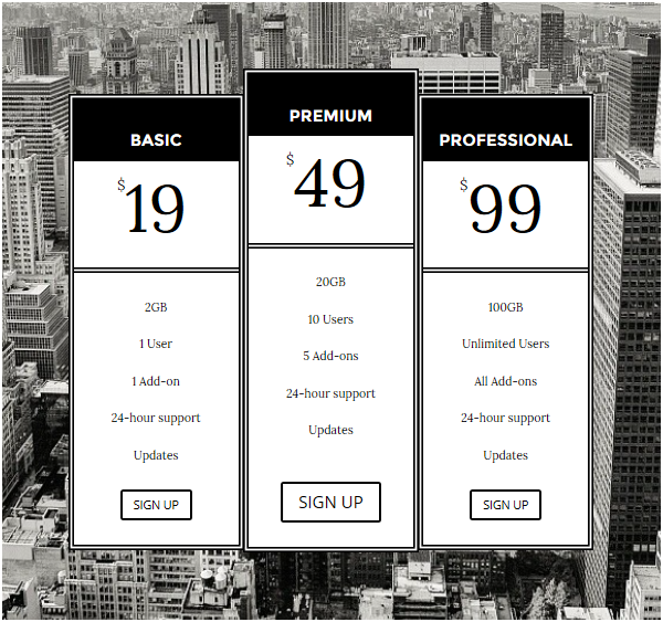 The final pricing table design