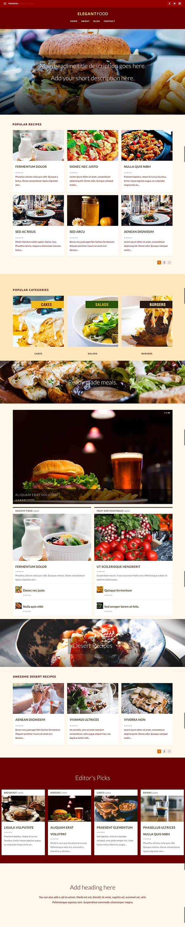 category food blogging resources
