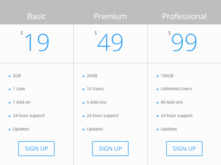 The pricing table with default styling
