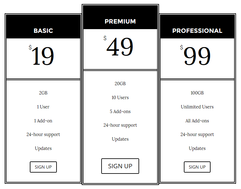 The pricing table almost complete