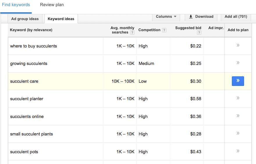 Google Keyword Planner 2