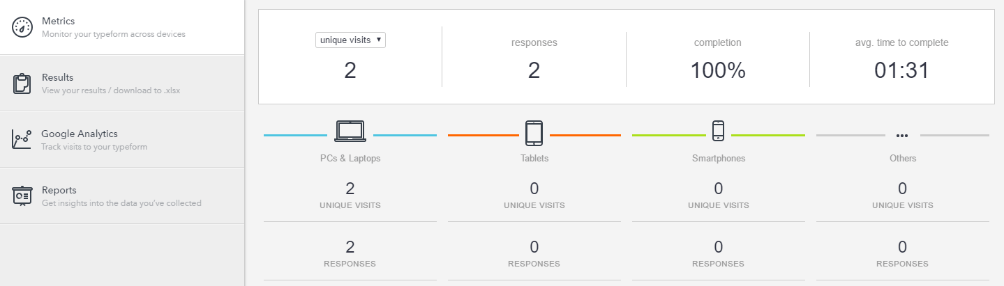 Typeform's metrics tab.