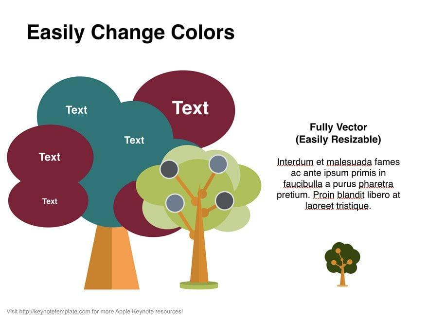 Keynote Templates Tree