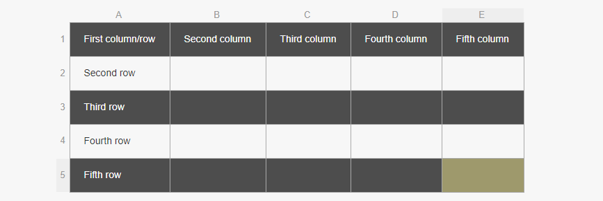 A table with color backgrounds for the odd rows.