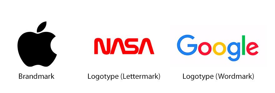 logos lettermark wordmark brandmark design terms
