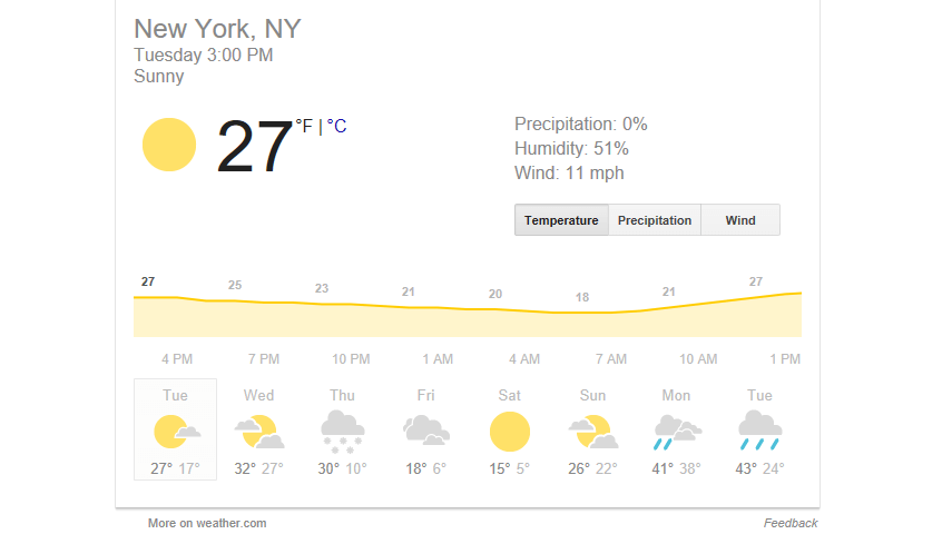 The temperature in New York.