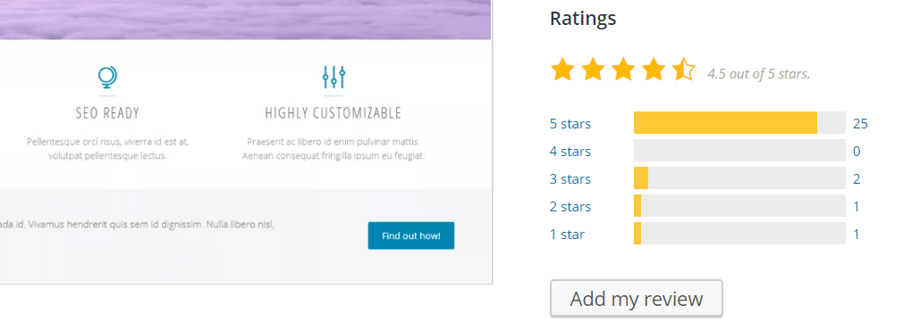 An example of a theme's ratings section.