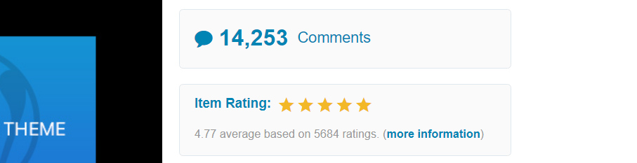 An example of a ThemeForest ratings section.