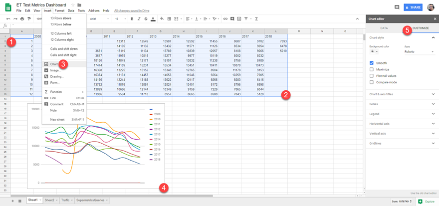How to Use Google Sheets to Create a Metrics Dashboard for