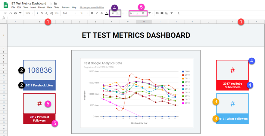 google sheets social media metrics dashboard