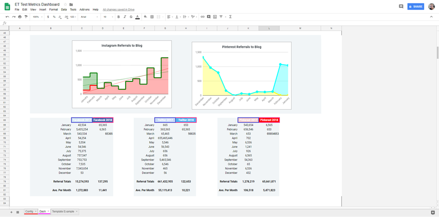 examples of more dashboard layouts