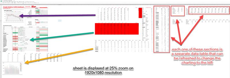 full view of google analytics template from supermetrics