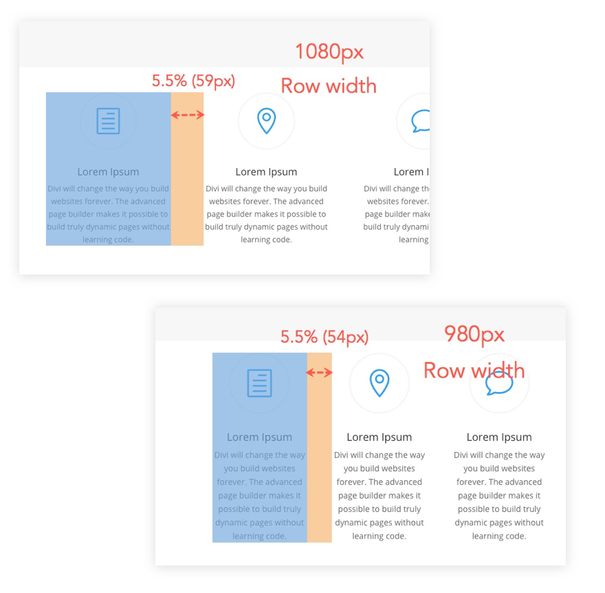 length units