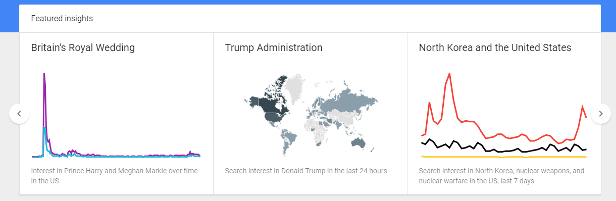 Google Trends' featured insights section.