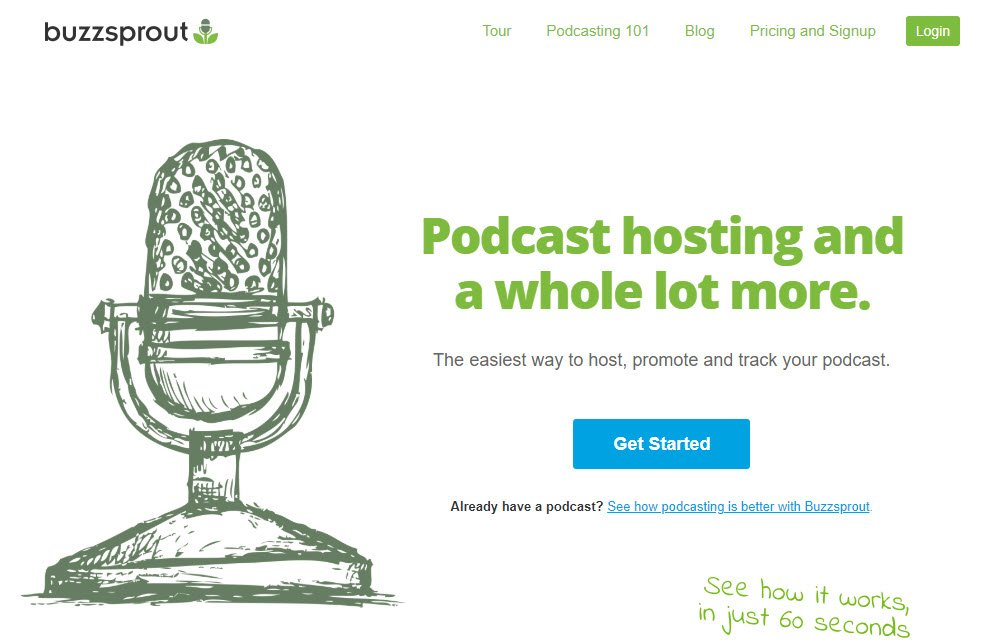 How to Podcast with Buzzsprout and WordPress