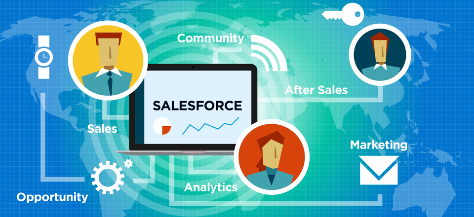 Salesforce CRM: A Detailed Overview