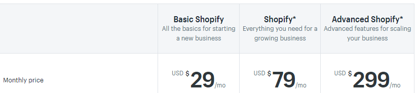 Shopify's plans.